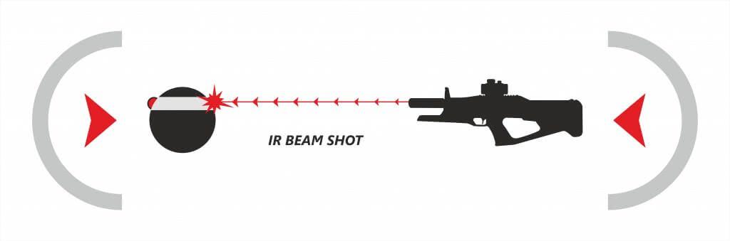 IR-beam-1024x339
