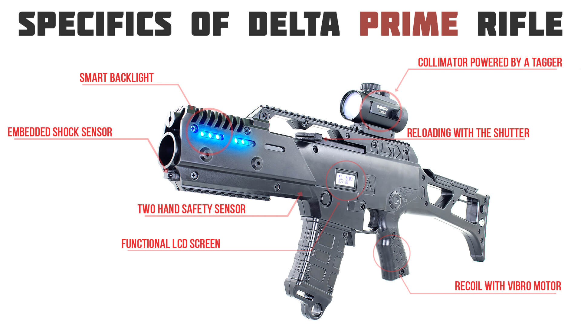 DELTA PRIME ADVANTAGES