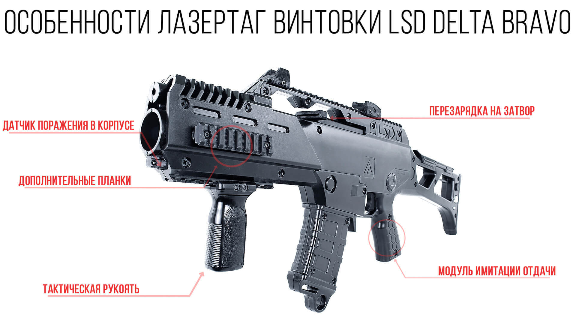 Osobennosti-Delta-Bravo-1920x1080